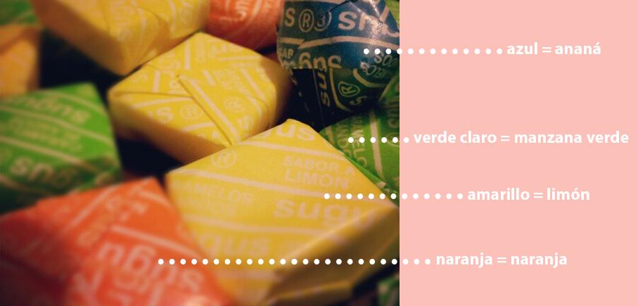 Neurogastronomía: el sabor visual